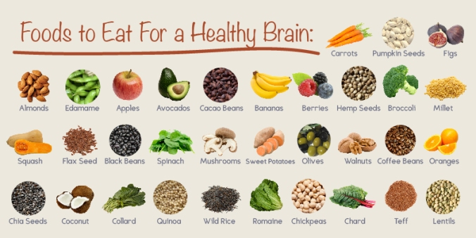 FoodsToEatForAHealthyBrain